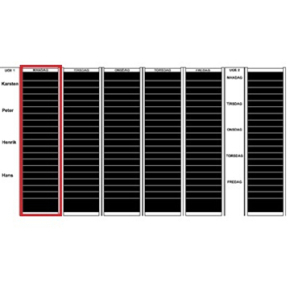 Plan-dex kortmodul A4 højformat 50 mm, 18 stk