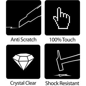 PanzerGlass skærmbeskyttelse til iPad 2/3/Retina