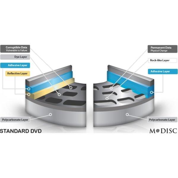 Buffalo DVSM-PT58U2VB, DVD-brænder, sort