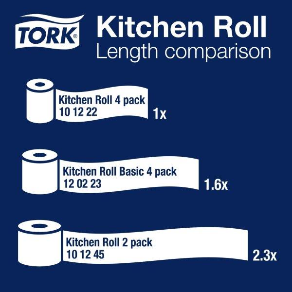 Tork Advanced køkkenrulle, 2-lags, 32 ruller