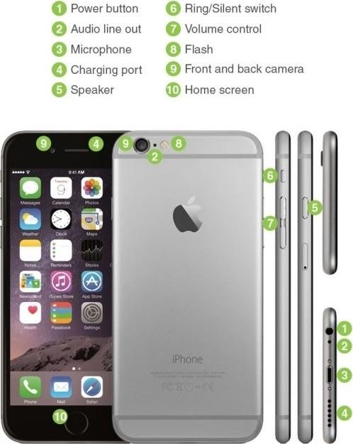 Brugt Apple iPhone 6 Plus, 16GB, Space Grey, (B)