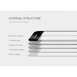 Coolreall 3D skærmbeskyttelse til iPhone 7, sort