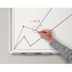 Edding 360 Whiteboard Marker, 8 stk.